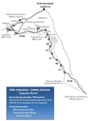 Espolón Norte de Peña Horadada. Sierra Nevada (13 Abril, 2012)